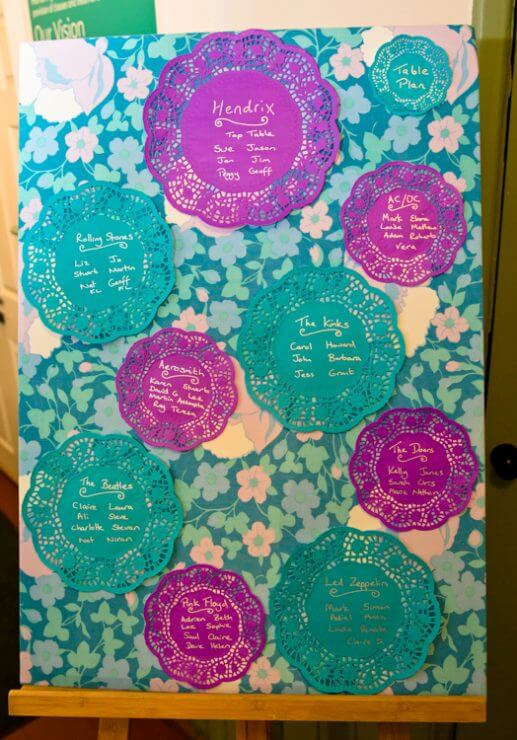 doilies table plan